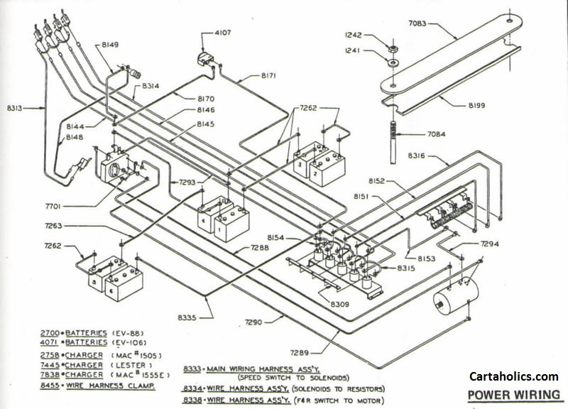 ClubCar75 79WiringDiagram club car wiring diagram electric cartaholics golf cart forum wiring diagram for club car golf cart at bakdesigns.co