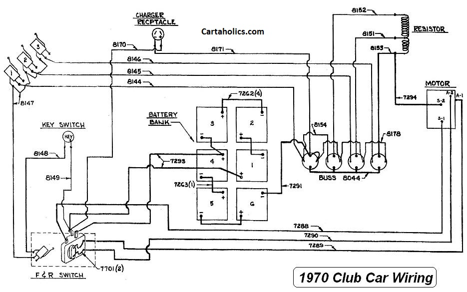 club car caroche wiring diagram cartaholics golf cart forum rh cartaholics com 1974 Club Car Golf Cart Club Car Golf Cart Battery Diagram