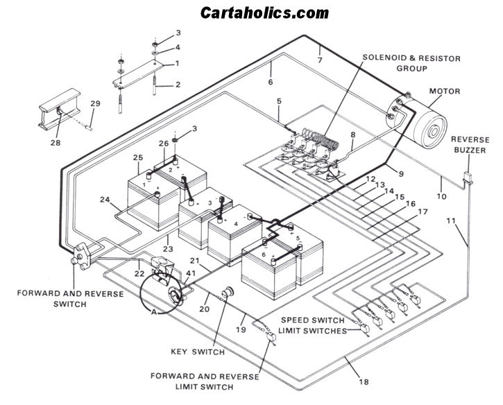 club car wiring diagram electric cartaholics golf cart forum rh cartaholics com electric club car wiring diagram electric club car wiring diagram