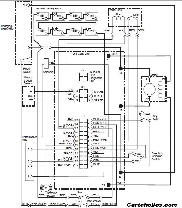 ezgo pdsII wiring diagram ez go workhorse wiring diagram ezgo workhorse parts catalog 36 Volt Battery Wiring Diagram at panicattacktreatment.co