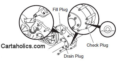 Ps Golf Cart Wiring Diagram additionally Ezgo Gas Golft Rear Axle Parts Diagrams bGHoAwMxdd8uihSdGsieHw2BSeM7X8 7C 8l0uonPqhmlZiXOsgo QwIfmnqNA1Krp1vsOJcd3aUK5gKQDYDKoCw also 1996 Club Car Gas Carryall 2 Plus Wiring Diagram also Atwood Furnace Wiring 8500 together with E Z Go Wiring Diagram. on club car gas diagram