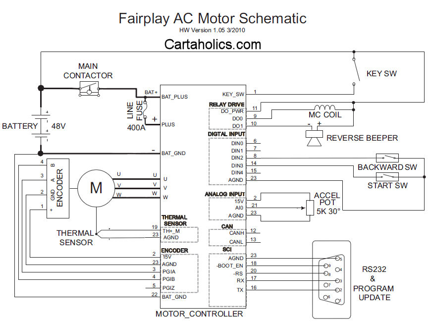 fairplay wiring diagram ac fairplay golf cart wiring diagram ac motor cartaholics golf cart fairplay golf cart wiring diagram at bakdesigns.co