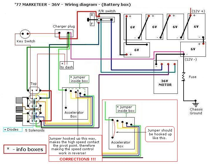 Yamaha Golf Cart Battery Wiring Diagram : Volt club car solenoid wiring diagram get free image