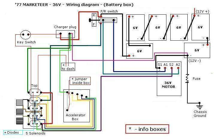 Yamaha G8 Golf Cart Electric Wiring Diagram Image For Electrical ...