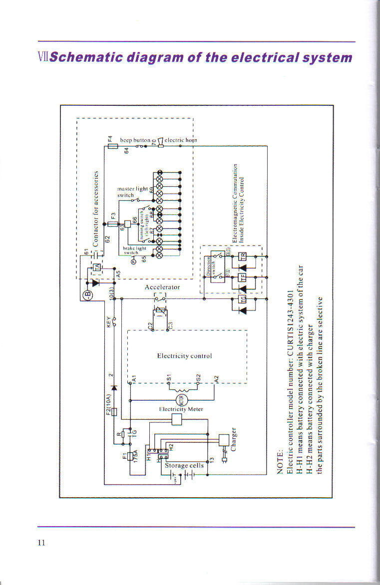 StarCarWiringDiagram2007 star car golf cart wiring diagram cartaholics golf cart forum on wireing diagram for star golf cart