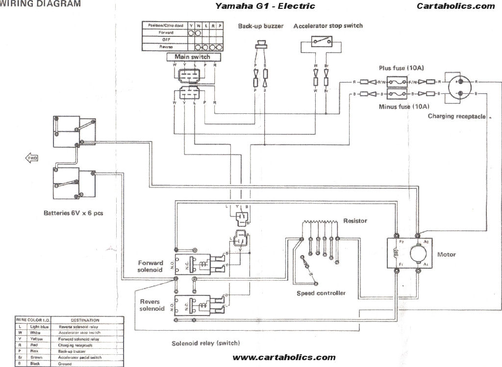 yamaha-G1-wiring-diagram Yamaha G E Wiring Diagram on