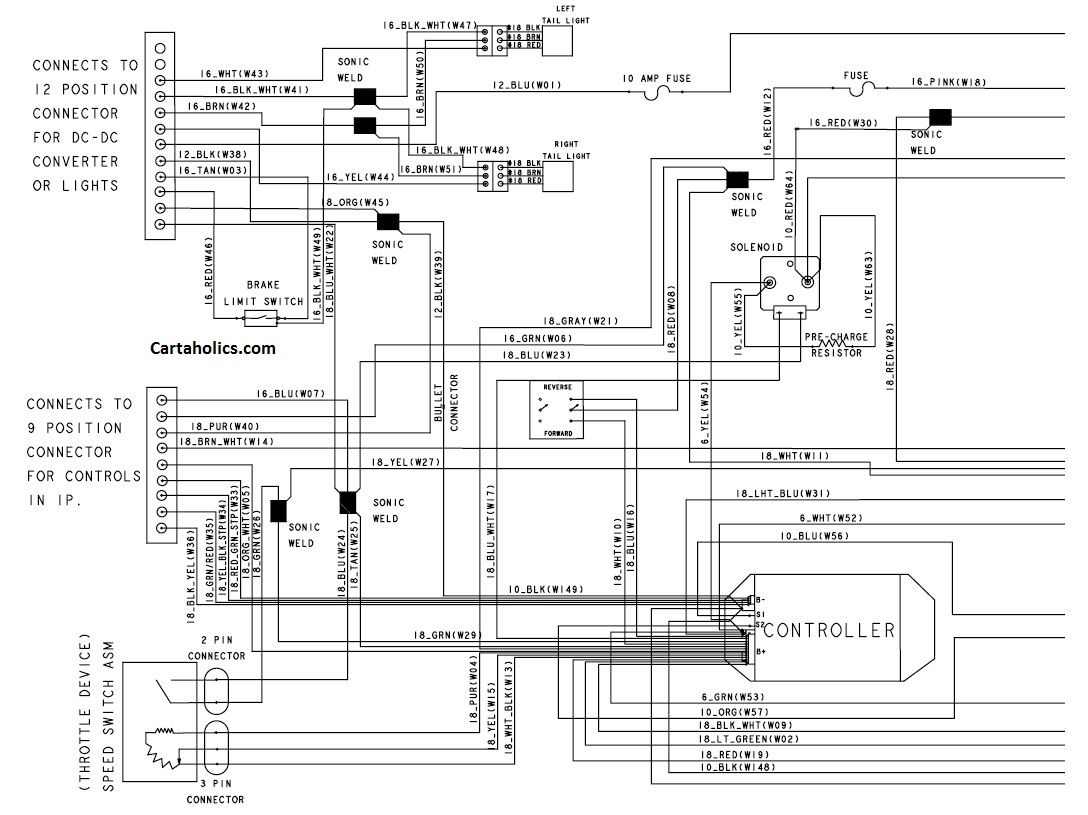 smart car wiring diagram club car precedent wiring diagram - electric | cartaholics ...