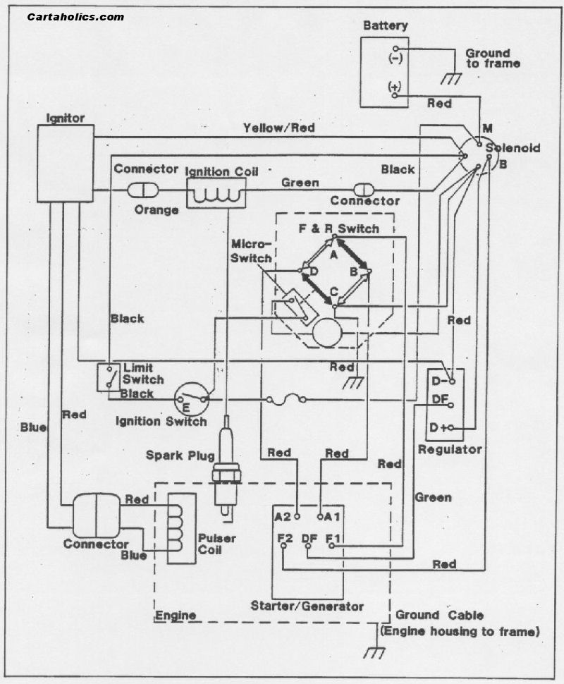 EZGO Gas Golf Cart Wiring Diagram - 1981-1988 ...