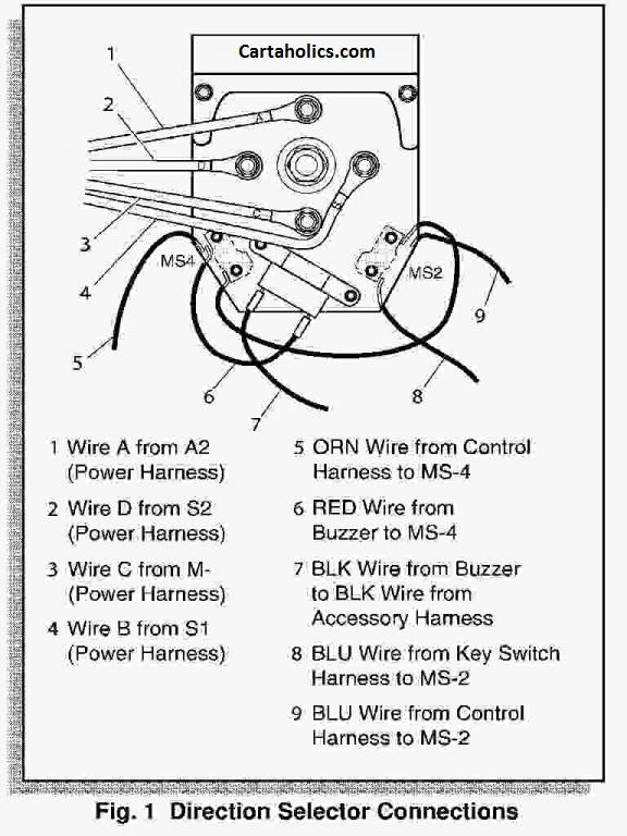 EZGO Forward and Reverse Switch Wiring Diagram TXT Fleet