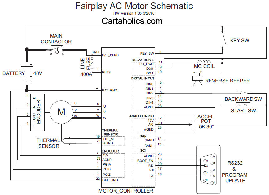 Fairplay Golf Cart Wiring Diagram 2012 Hoss Ac