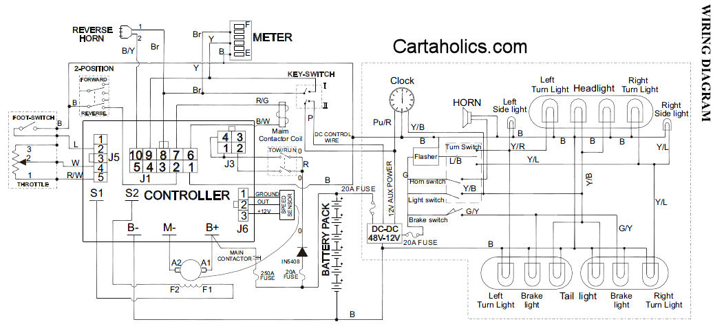 Fairplay    Golf       Cart    Wiring    Diagram    2009   Cartaholics    Golf