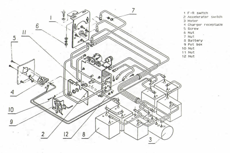 club car golf cart battery wiring diagram club car pq model battery diagram melex golf cart wiring diagram - controller - models 152 ...