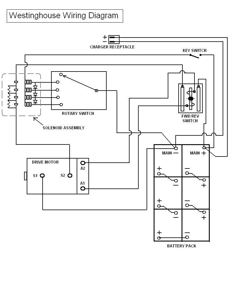 ez go medalist wiring diagram   29 wiring diagram images