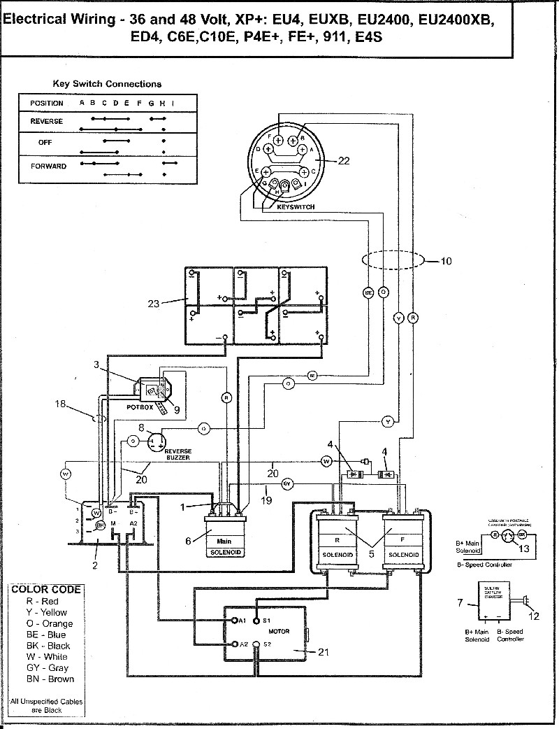 Colored Wire Diagram For 36 Volt Club Car Simple Wiring Golf Cart Engine 1987 A Color Schematic Diagrams Parts