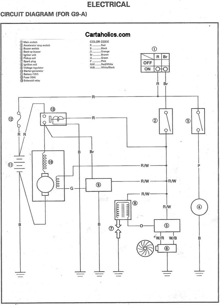 yamaha g9 golf cart wiring diagram  gas  cartaholics golf